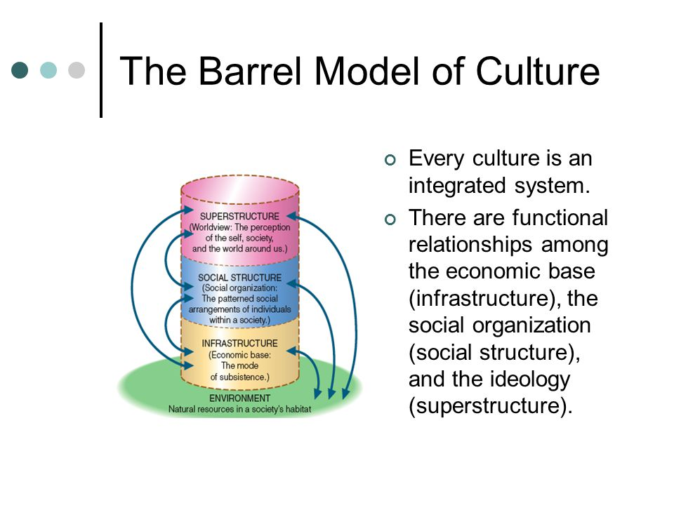 The Barrel Model of Culture