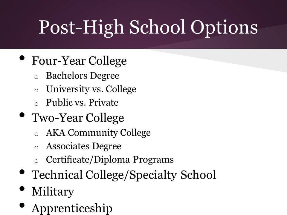 Post-High School Options