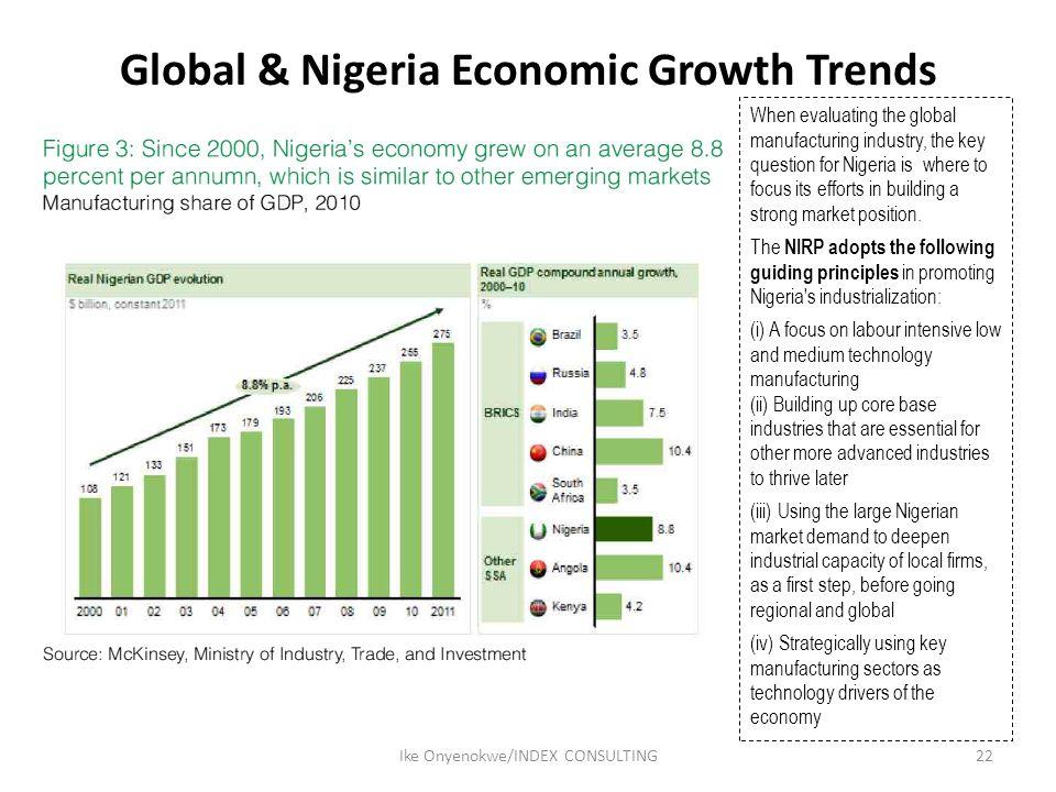 Global & Nigeria Economic Growth Trends