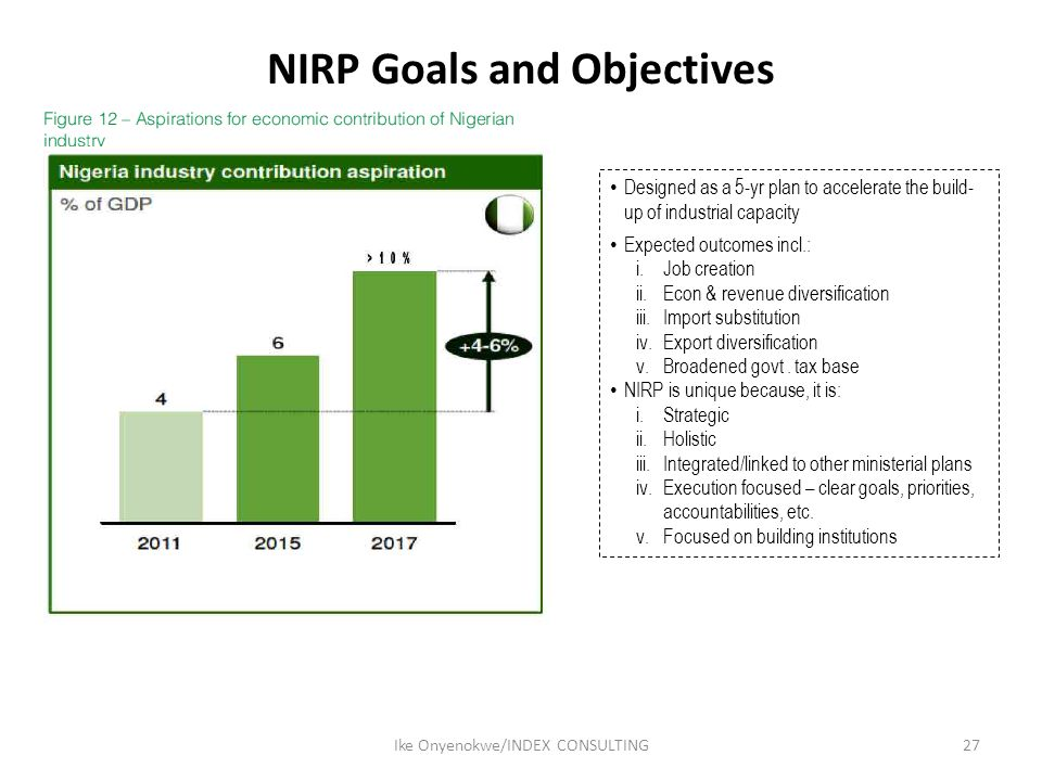 NIRP Goals and Objectives
