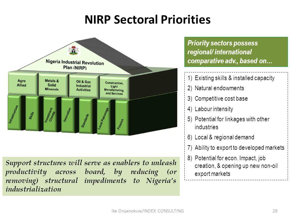 NIRP Sectoral Priorities