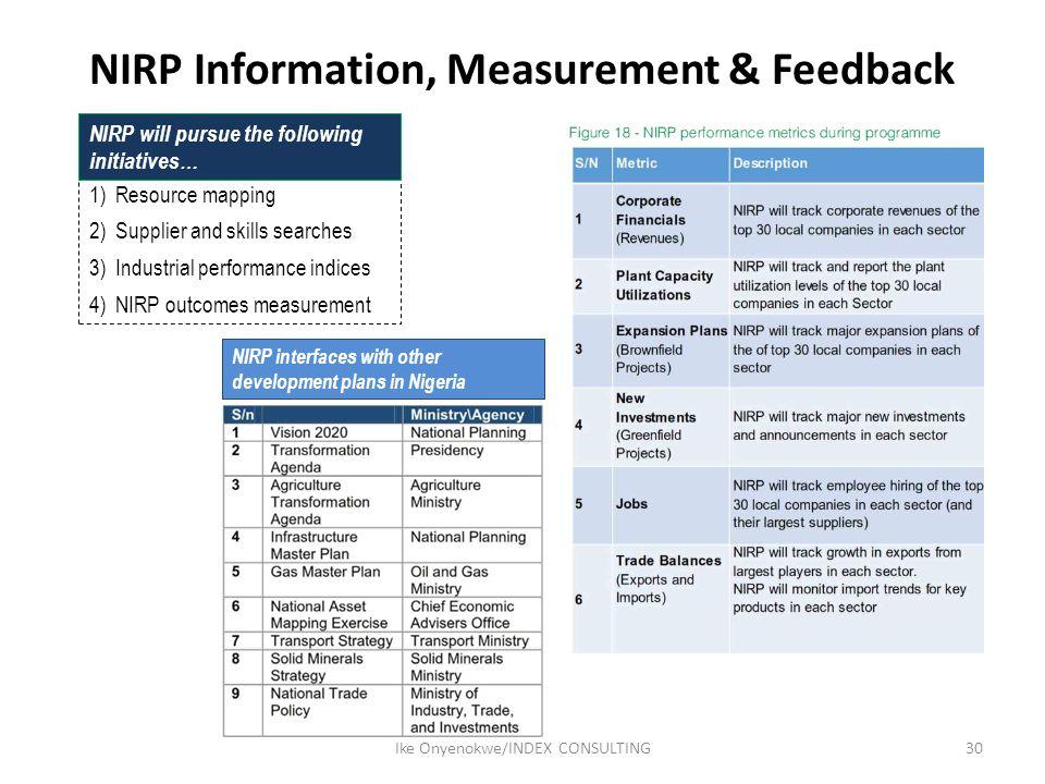 NIRP Information, Measurement & Feedback