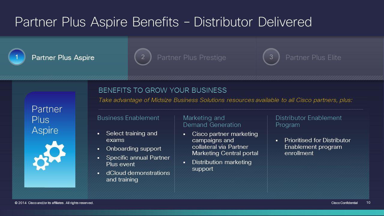 Partner Plus Aspire Benefits – Distributor Delivered