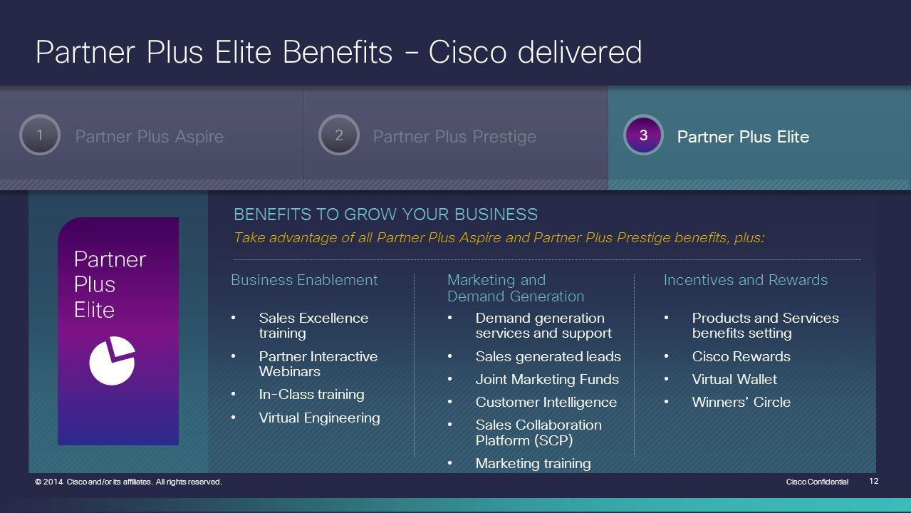 Partner Plus Elite Benefits – Cisco delivered