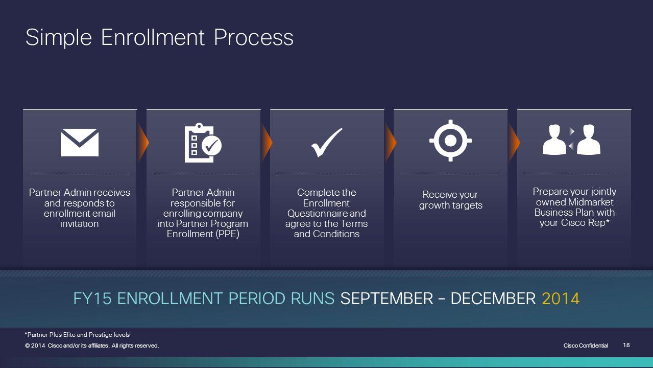 Simple Enrollment Process