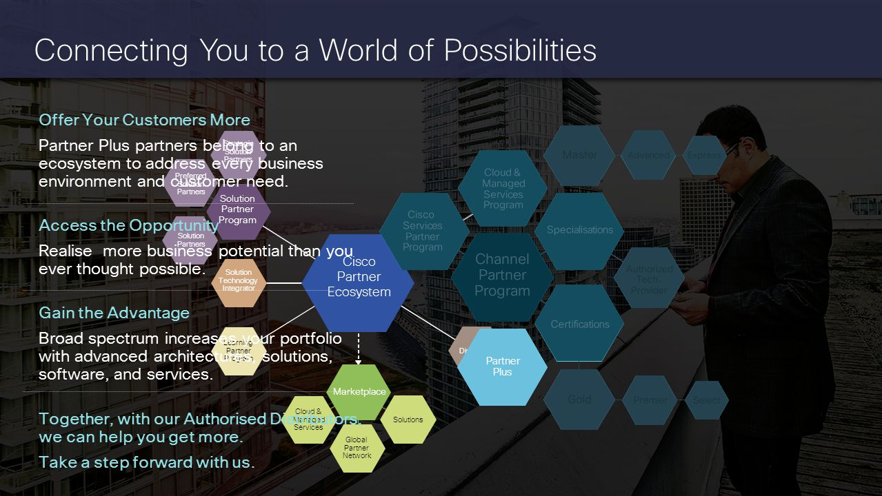 Connecting You to a World of Possibilities