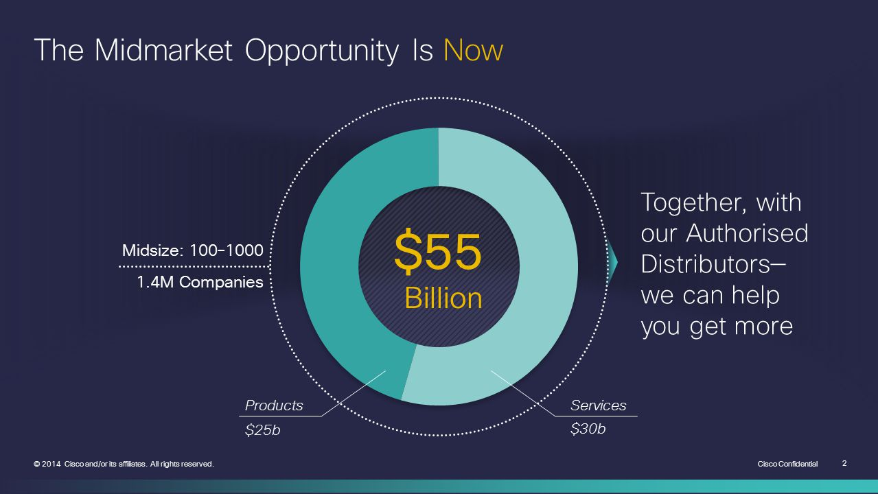 The Midmarket Opportunity Is Now