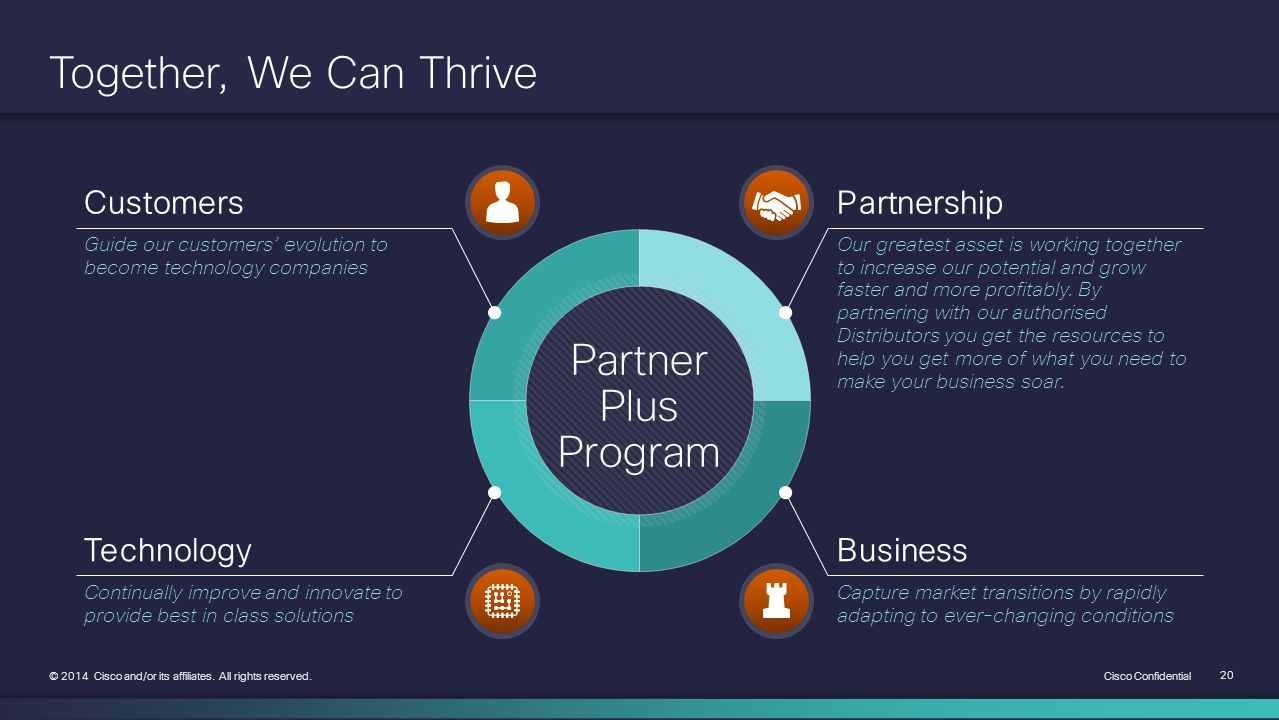 Together, We Can Thrive Partner Plus Program Partnership Customers