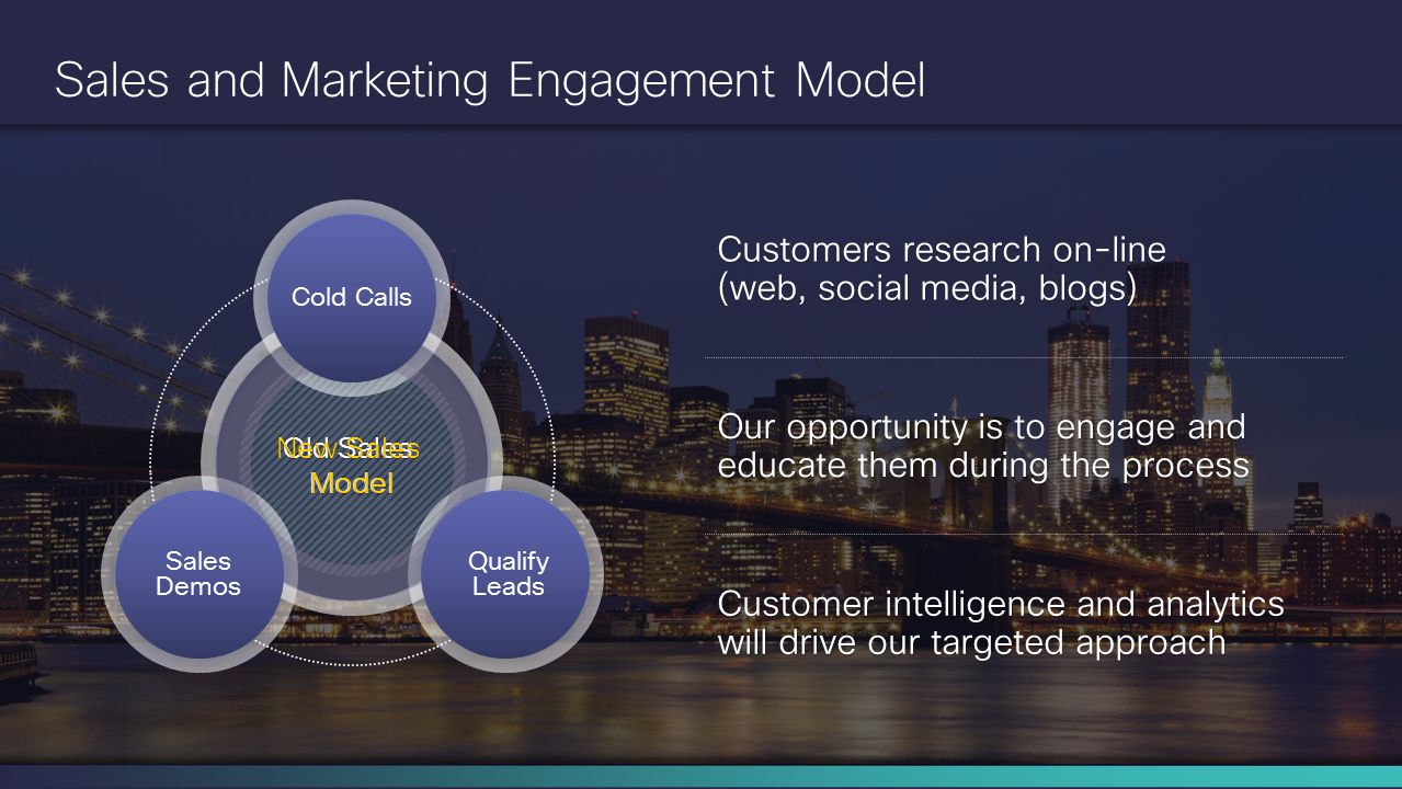 Sales and Marketing Engagement Model
