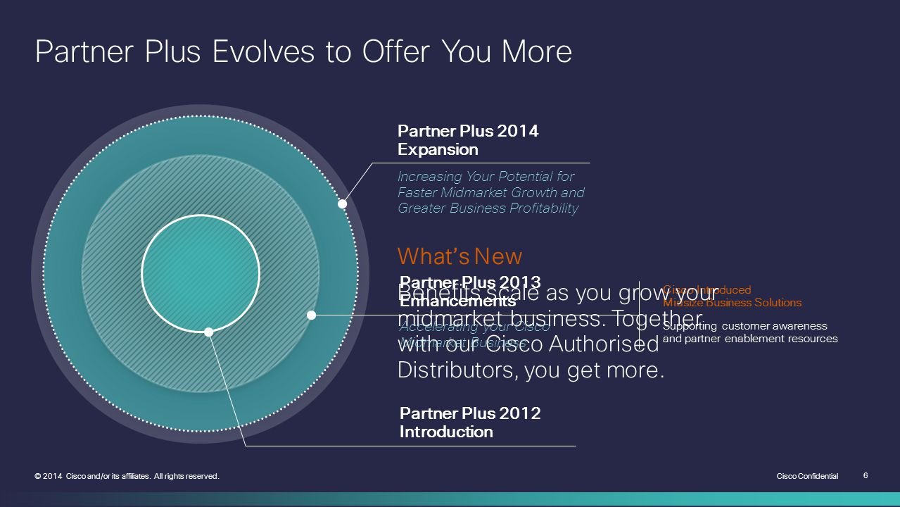 Partner Plus Evolves to Offer You More