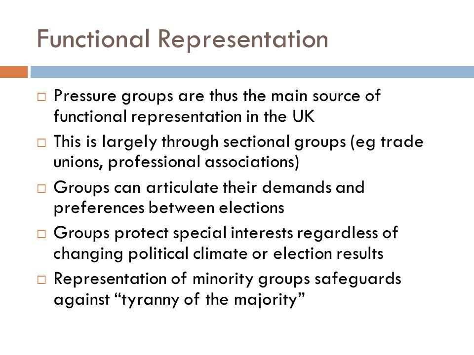 Functional Representation