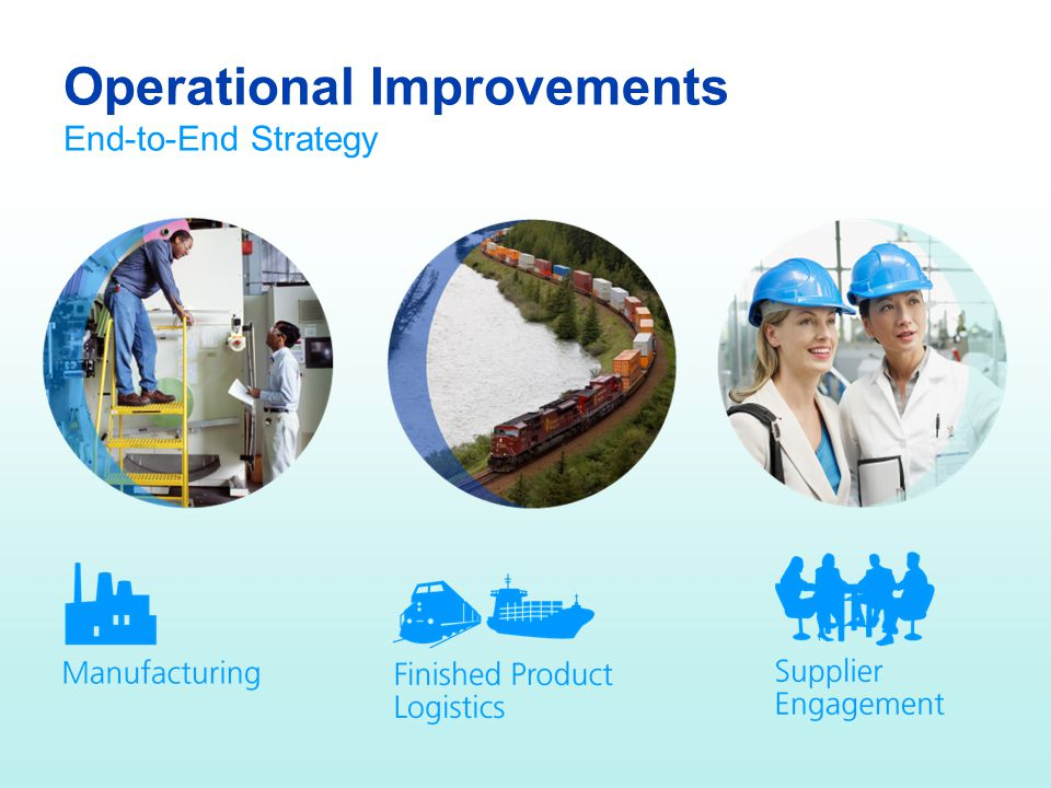 Operational Improvements End-to-End Strategy