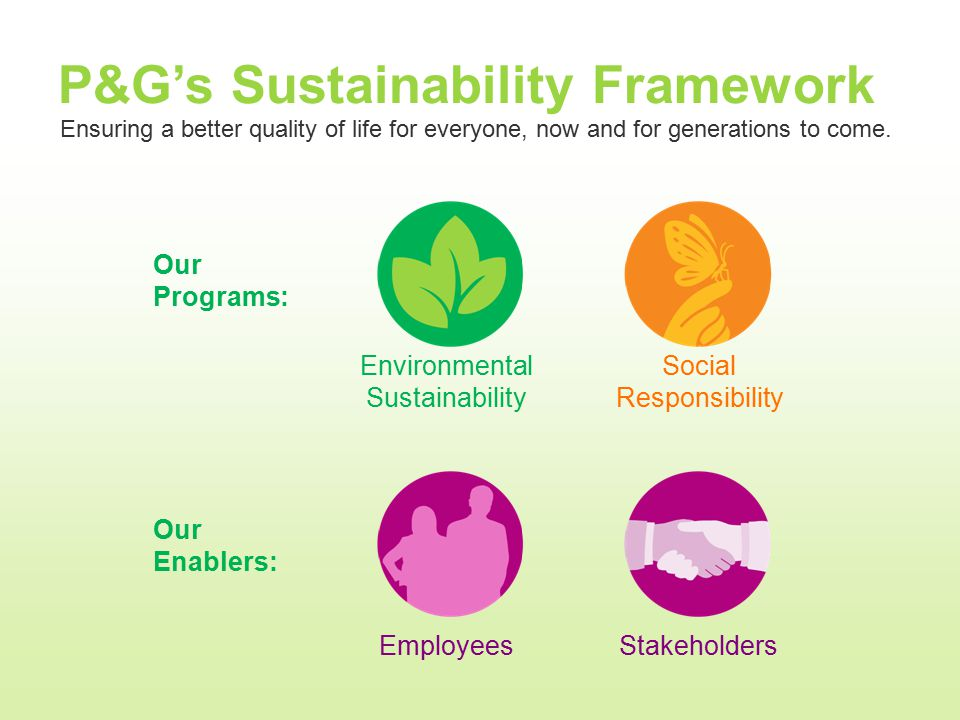P&G's Sustainability Framework