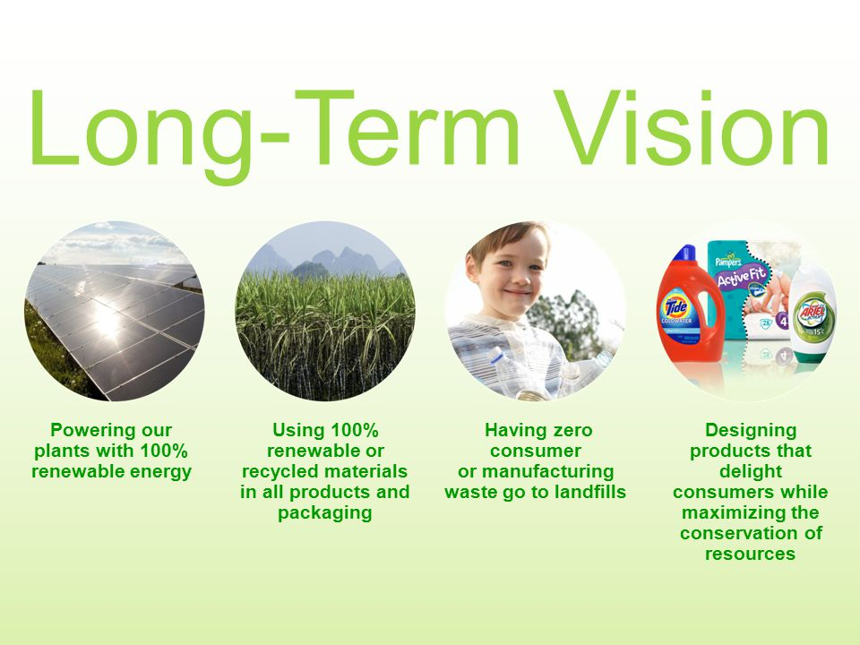 Long-Term Vision Powering our plants with 100% renewable energy