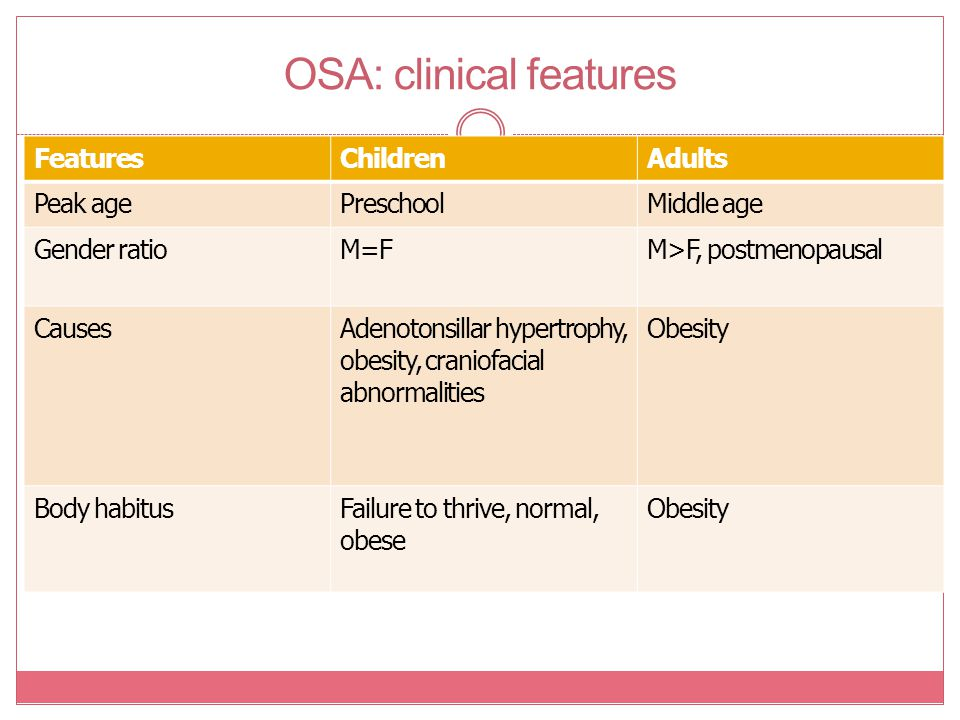 OSA: clinical features