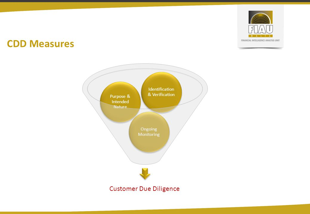 CDD Measures Customer Due Diligence Identification & Verification