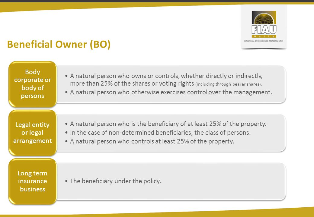 Beneficial Owner (BO) Body corporate or body of persons
