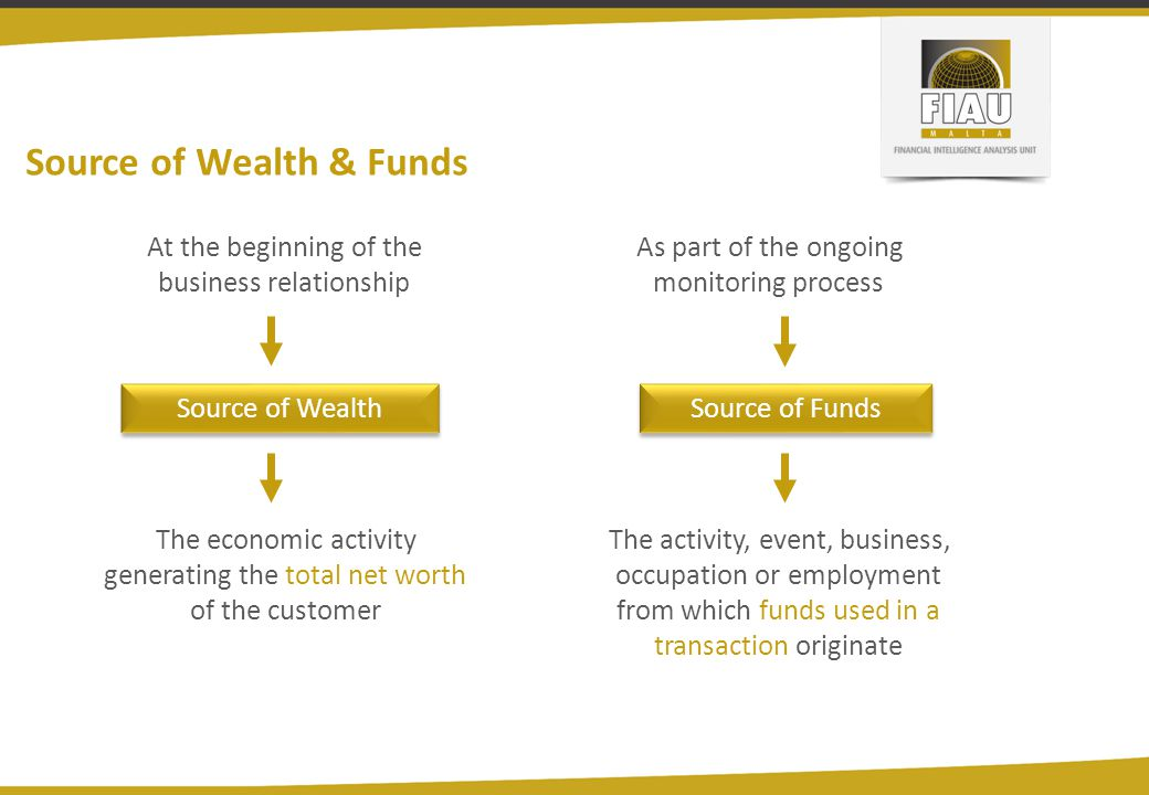 Source of Wealth & Funds