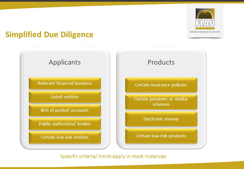 Simplified Due Diligence