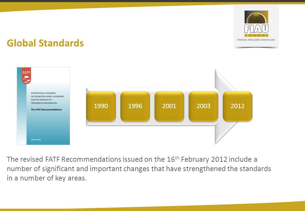 Global Standards 1990. 1996. 2001. 2003. 2012.
