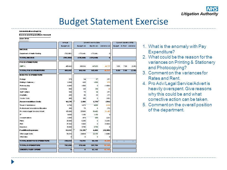 Budget Statement Exercise