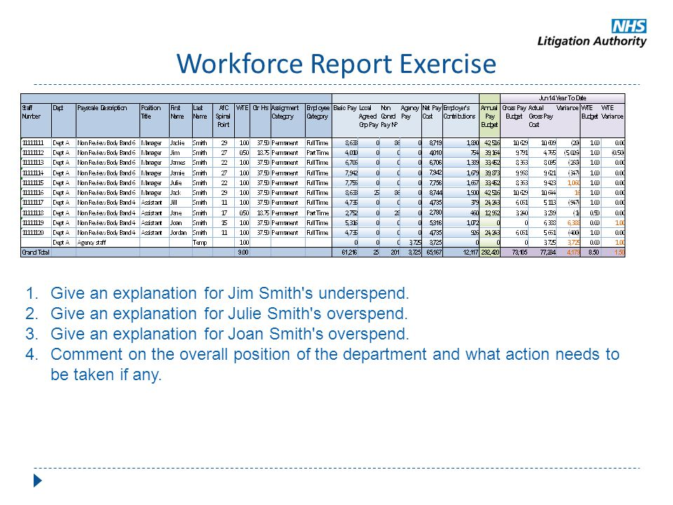 Workforce Report Exercise