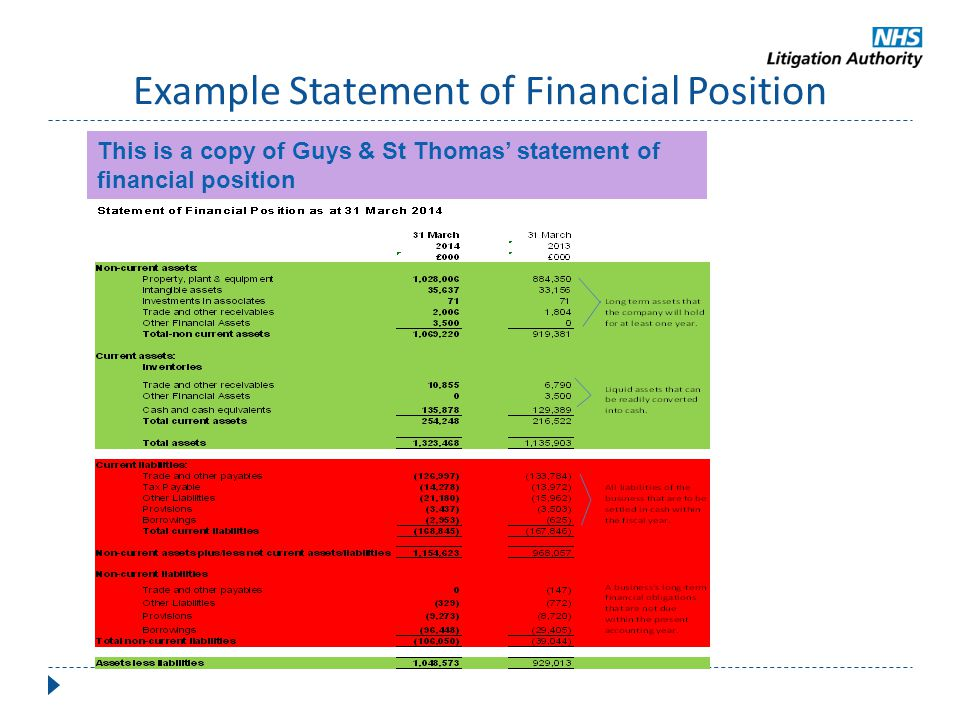 Example Statement of Financial Position