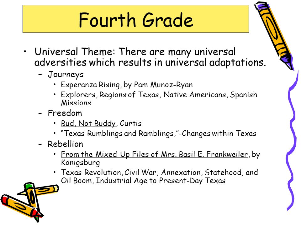 Fourth Grade Universal Theme: There are many universal adversities which results in universal adaptations.