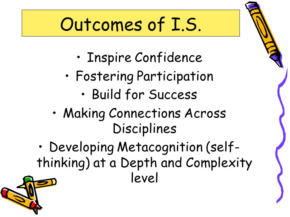 Outcomes of I.S. Inspire Confidence Fostering Participation