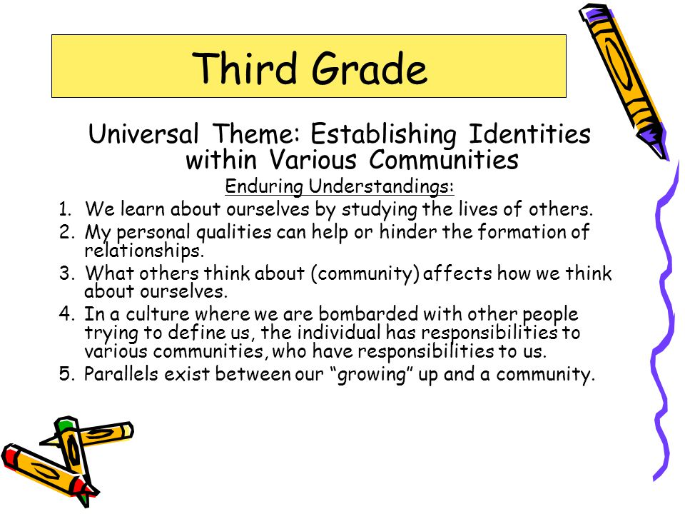 Third Grade Universal Theme: Establishing Identities within Various Communities. Enduring Understandings: