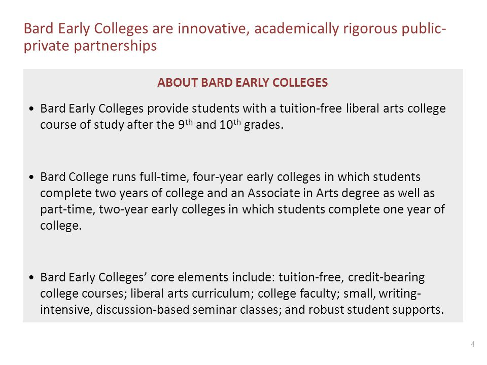 ABOUT BARD EARLY COLLEGES