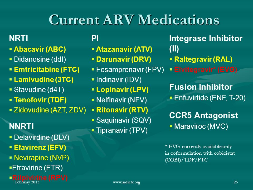 Current ARV Medications