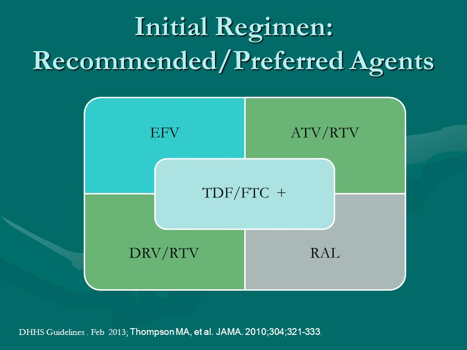 Initial Regimen: Recommended/Preferred Agents