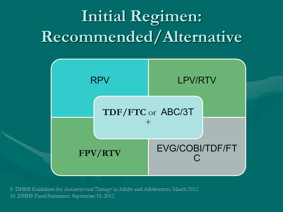 Initial Regimen: Recommended/Alternative
