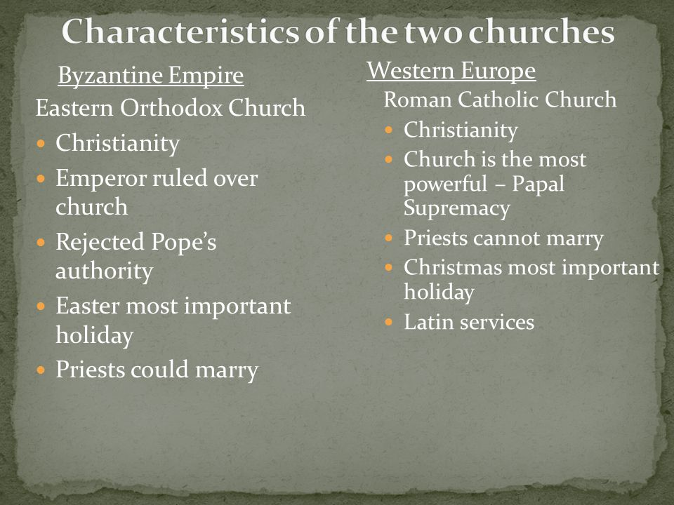 Characteristics of the two churches