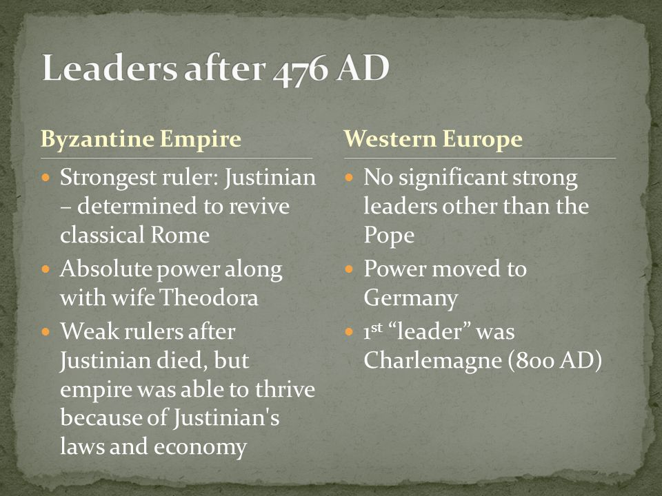 Leaders after 476 AD Byzantine Empire Western Europe