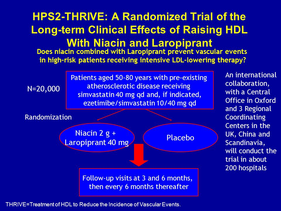 HPS2-THRIVE: A Randomized Trial of the Long-term Clinical Effects of Raising HDL With Niacin and Laropiprant