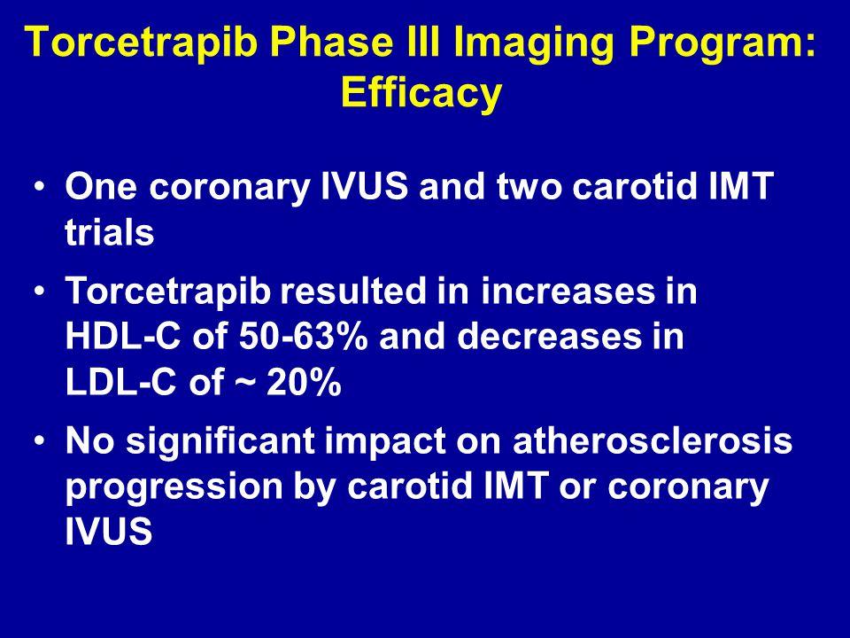 Torcetrapib Phase III Imaging Program: Efficacy