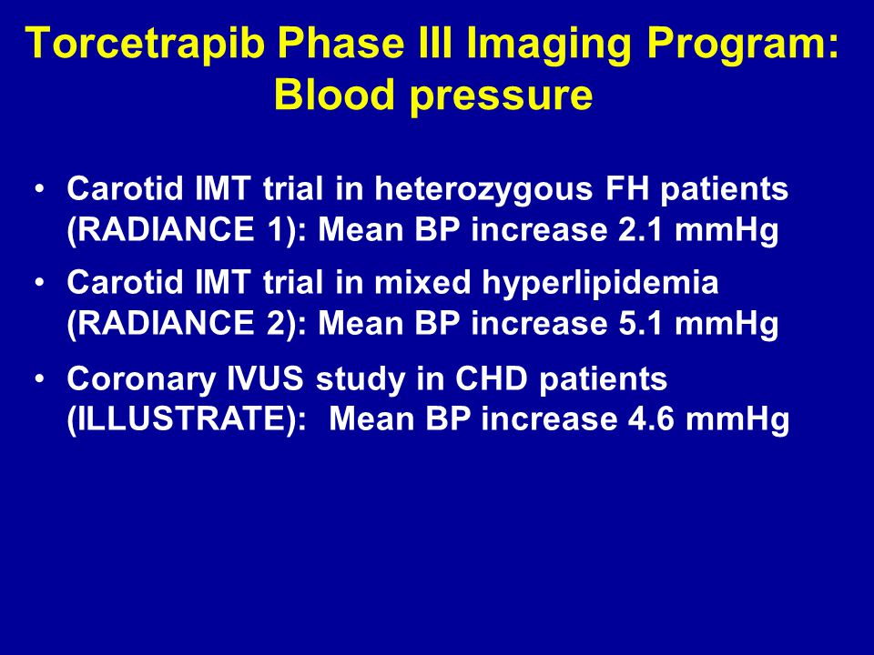 Torcetrapib Phase III Imaging Program: Blood pressure