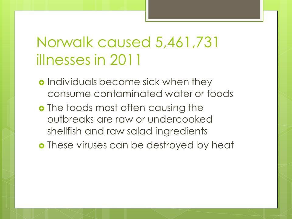 Norwalk caused 5,461,731 illnesses in 2011