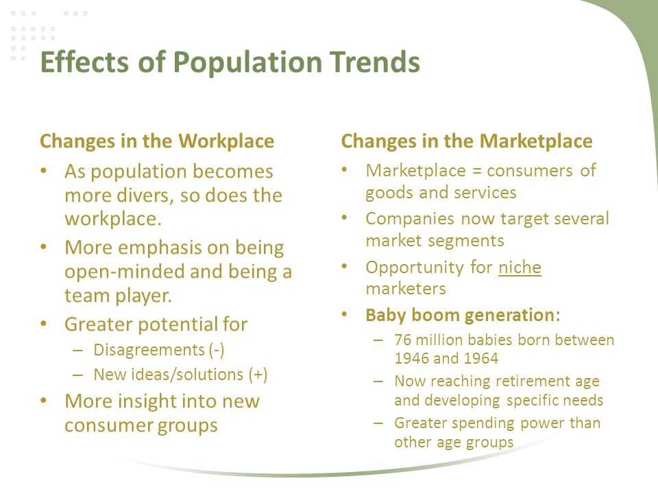Effects of Population Trends