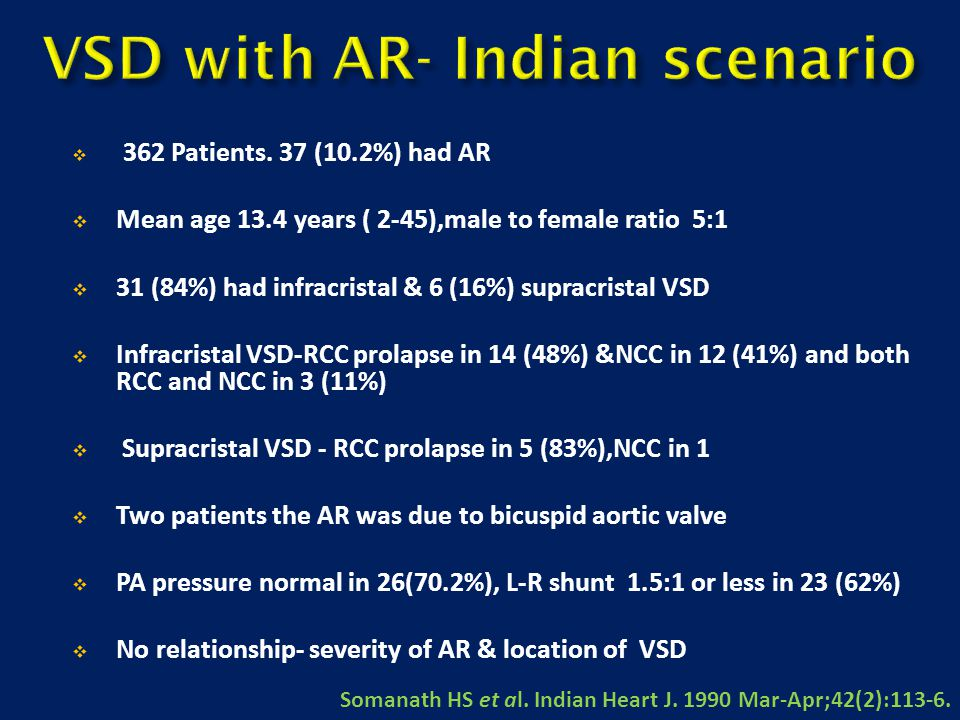 VSD with AR- Indian scenario