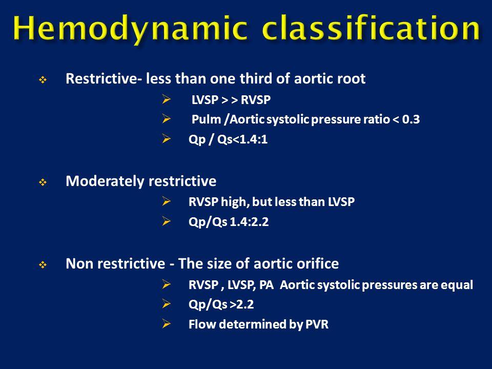 Hemodynamic classification