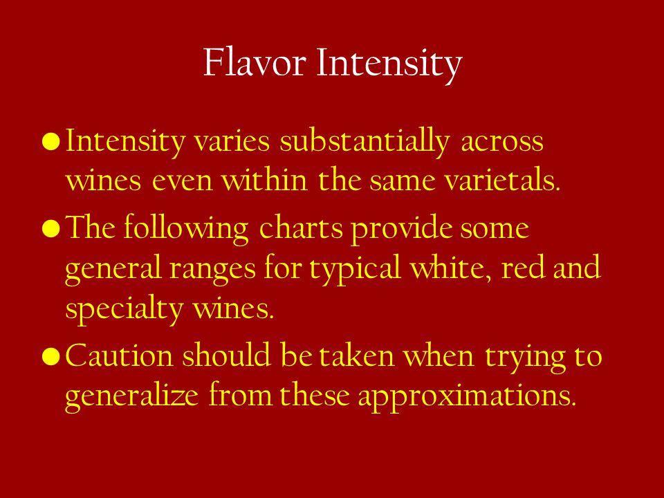 Flavor Intensity Intensity varies substantially across wines even within the same varietals.
