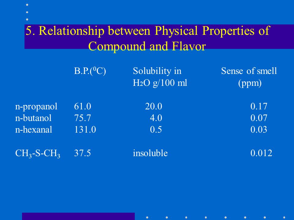 5. Relationship between Physical Properties of Compound and Flavor