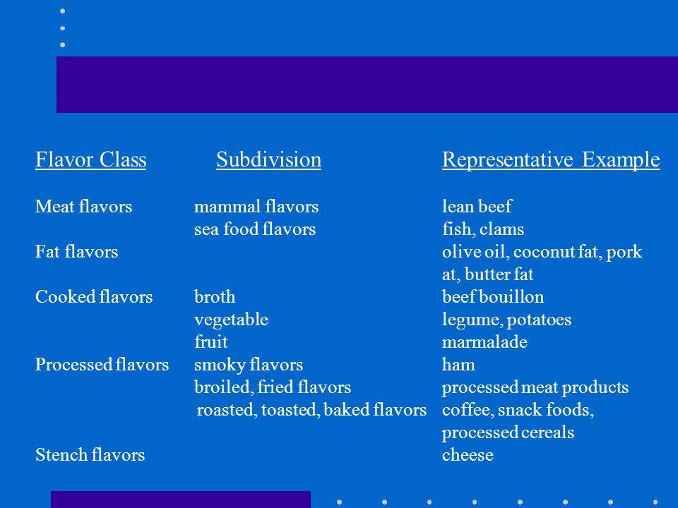 Flavor Class Subdivision Representative Example