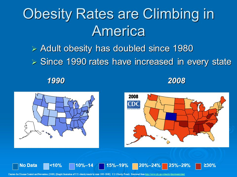 Obesity Rates are Climbing in America