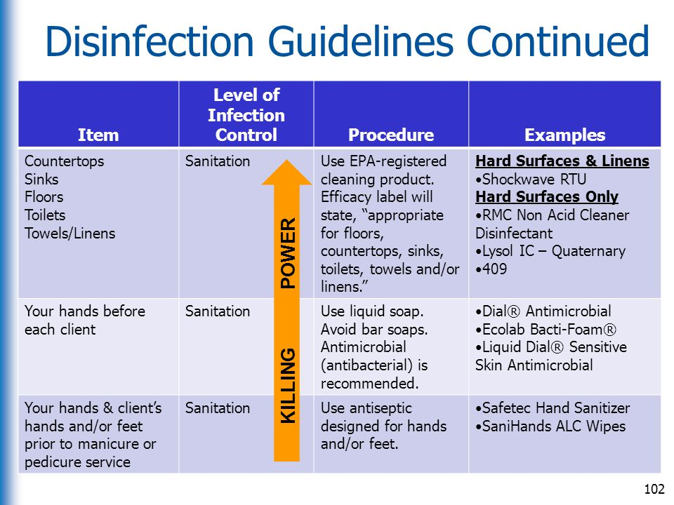 Disinfection Guidelines Continued