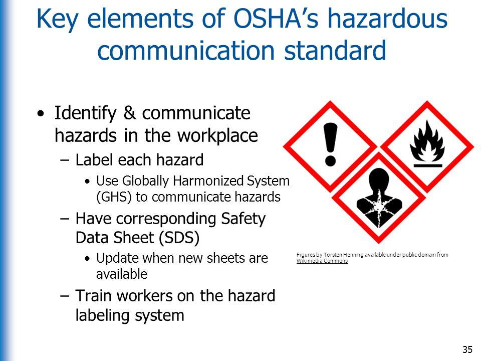 Key elements of OSHA's hazardous communication standard