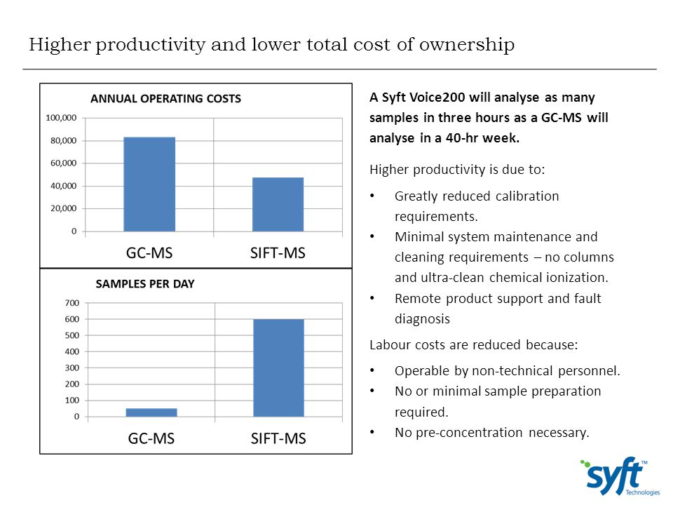 Higher productivity and lower total cost of ownership